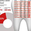 hambaarstide liit